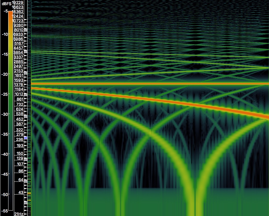Spectrogram with all combination tones